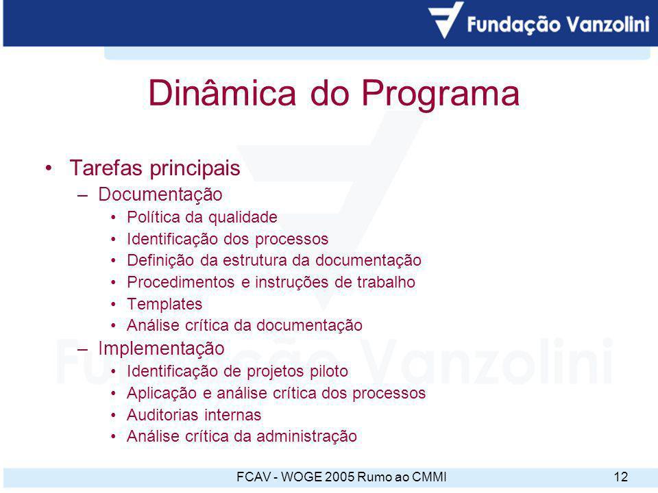Dinâmica do Programa Tarefas principais Documentação Implementação