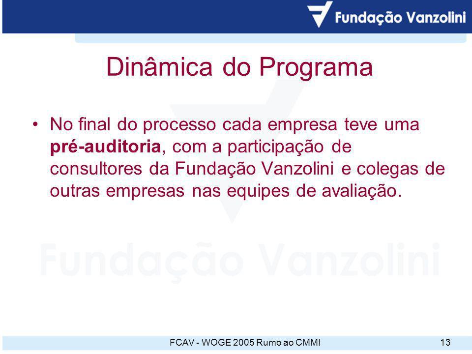 Dinâmica do Programa