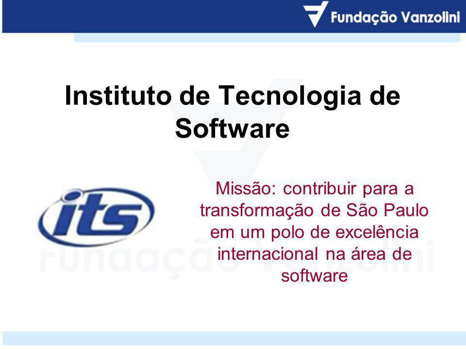 Instituto de Tecnologia de Software