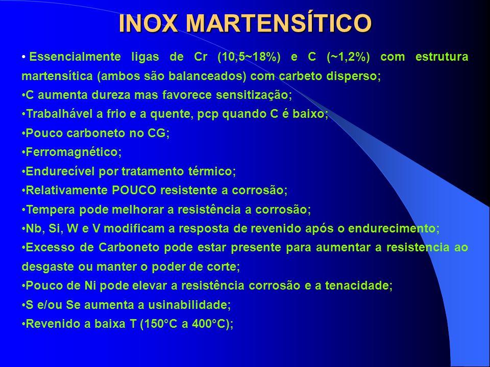 INOX MARTENSÍTICO Essencialmente ligas de Cr (10,5~18%) e C (~1,2%) com estrutura martensítica (ambos são balanceados) com carbeto disperso;