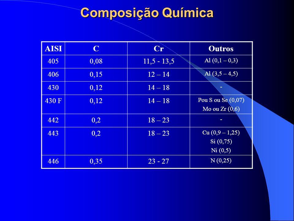 Composição Química AISI C Cr Outros 405 0,08 11,5 - 13,5 406 0,15