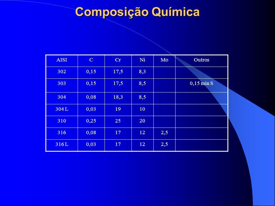 Composição Química AISI C Cr Ni Mo Outros 302 0,15 17,5 8,3 303 8,5