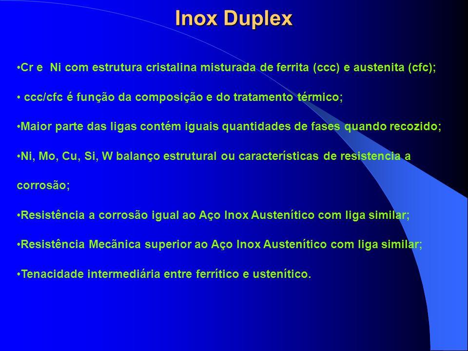 Inox Duplex Cr e Ni com estrutura cristalina misturada de ferrita (ccc) e austenita (cfc); ccc/cfc é função da composição e do tratamento térmico;