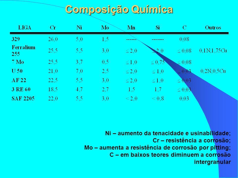 Composição Química Ni – aumento da tenacidade e usinabilidade;