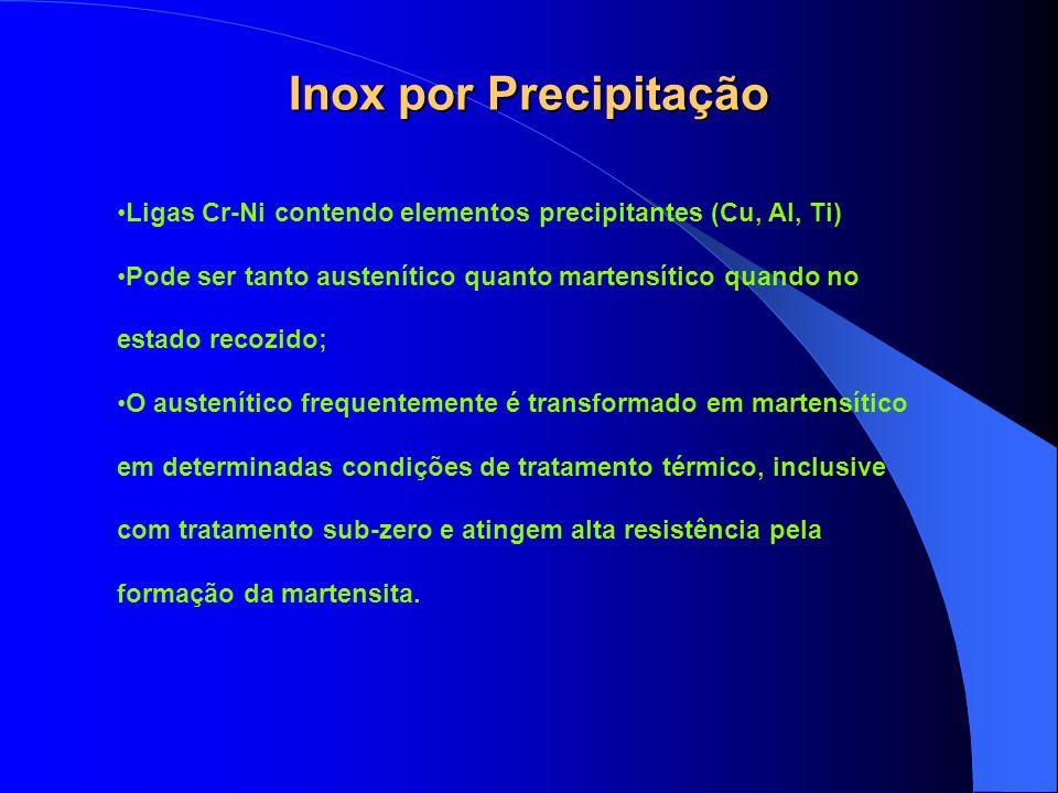 Inox por PrecipitaçãoLigas Cr-Ni contendo elementos precipitantes (Cu, Al, Ti)