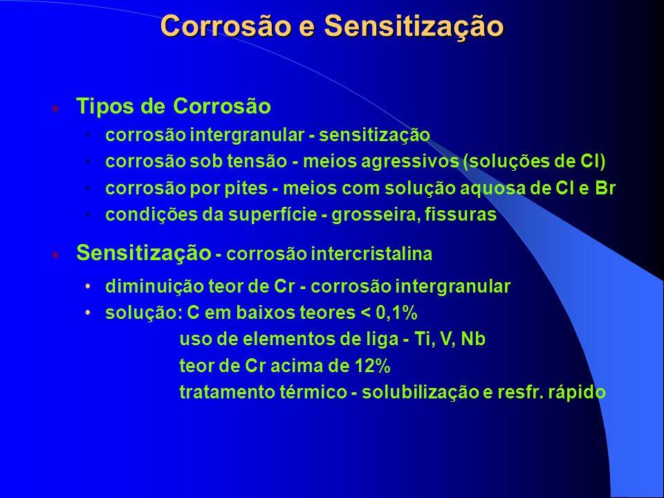 Corrosão e Sensitização