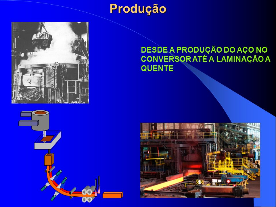 Produção DESDE A PRODUÇÃO DO AÇO NO CONVERSOR ATÉ A LAMINAÇÃO A QUENTE