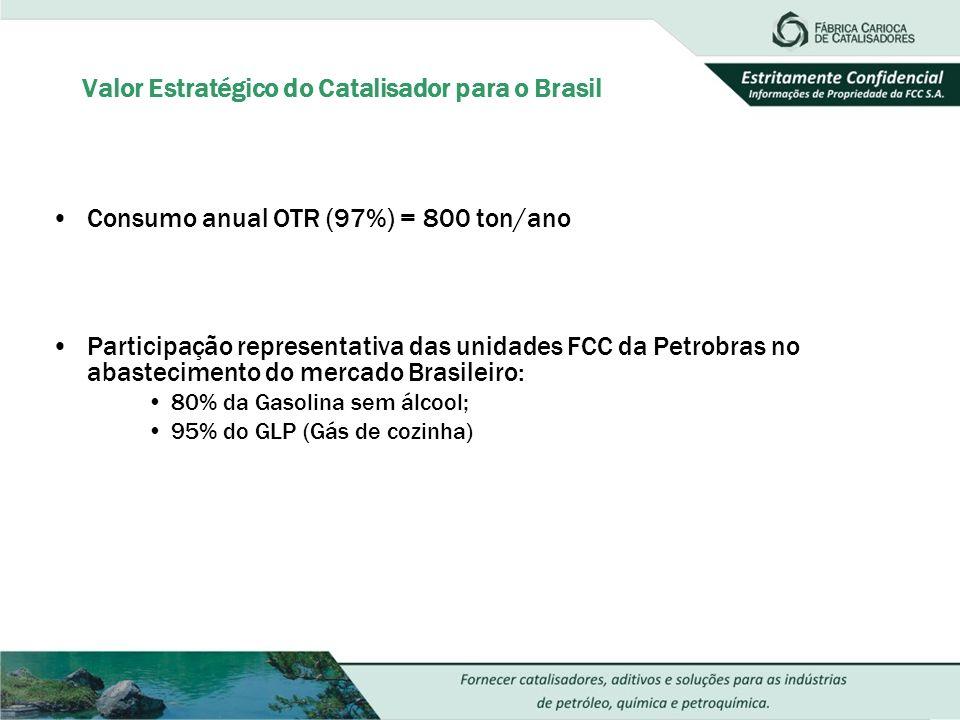 Valor Estratégico do Catalisador para o Brasil