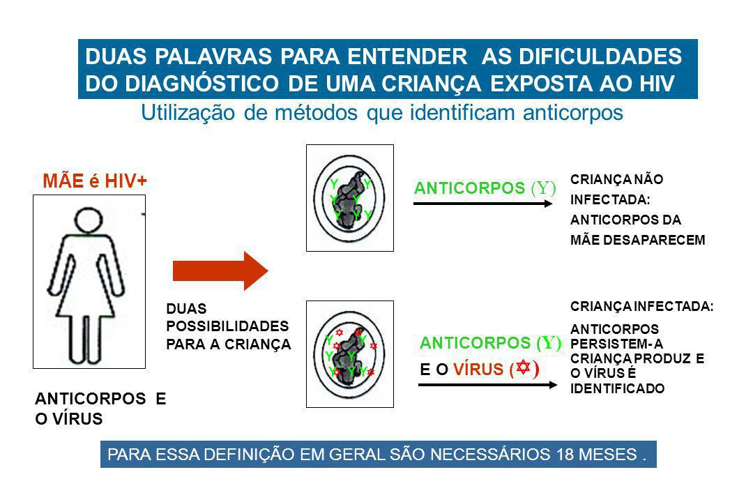 DUAS PALAVRAS PARA ENTENDER AS DIFICULDADES