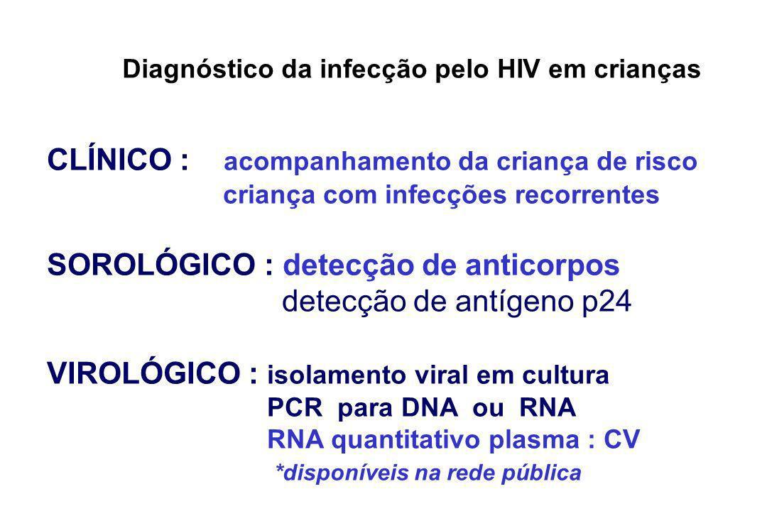 Diagnóstico da infecção pelo HIV em crianças