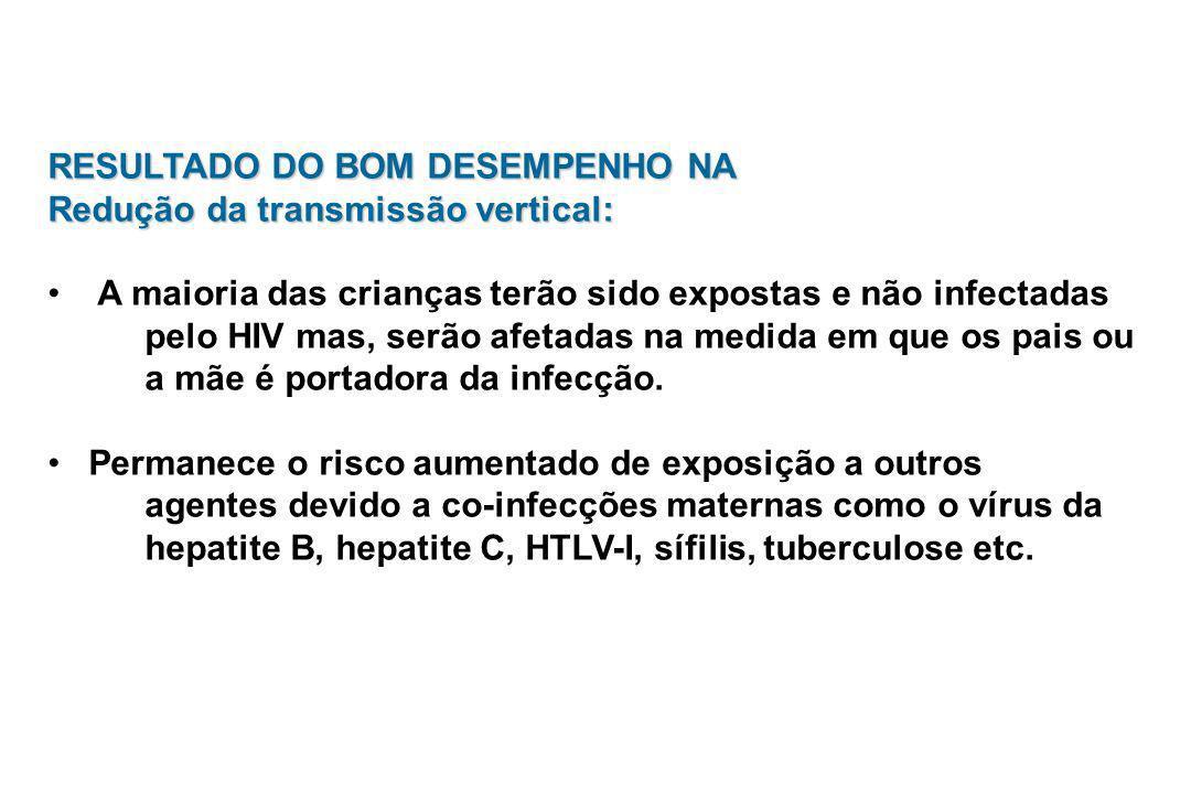 RESULTADO DO BOM DESEMPENHO NA