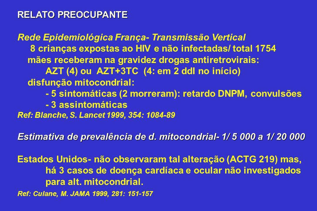 Rede Epidemiológica França- Transmissão Vertical