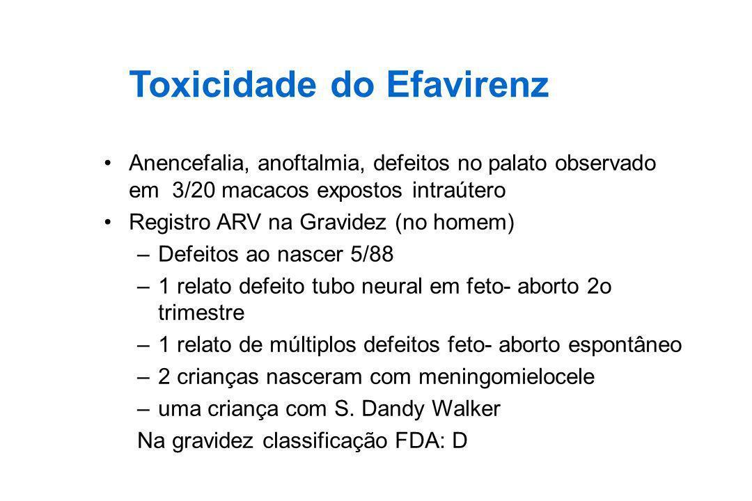 Toxicidade do Efavirenz