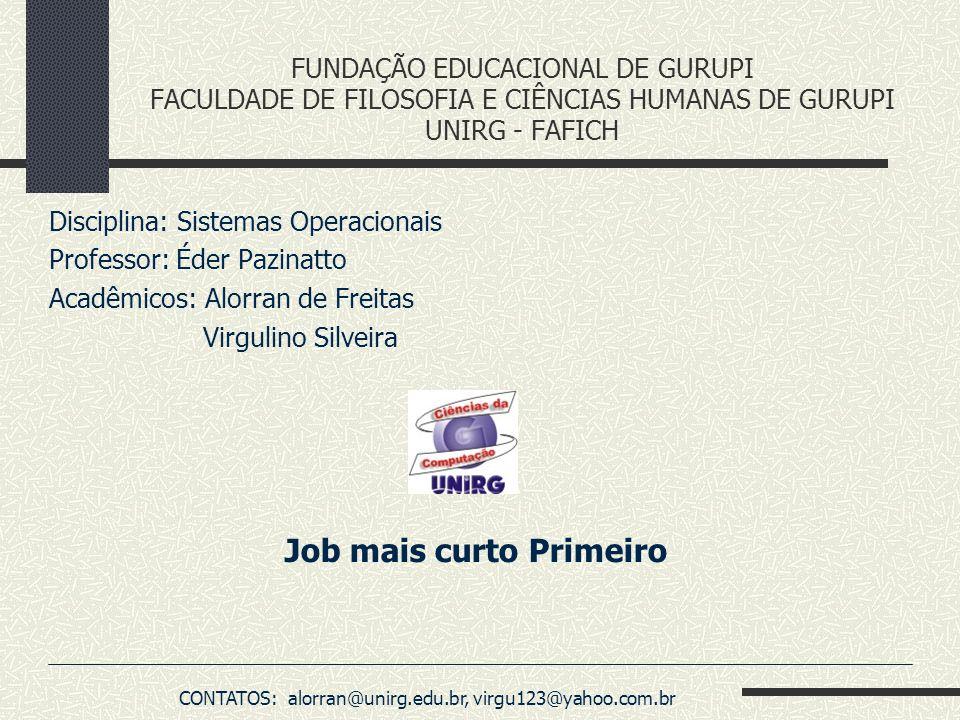 Job mais curto Primeiro