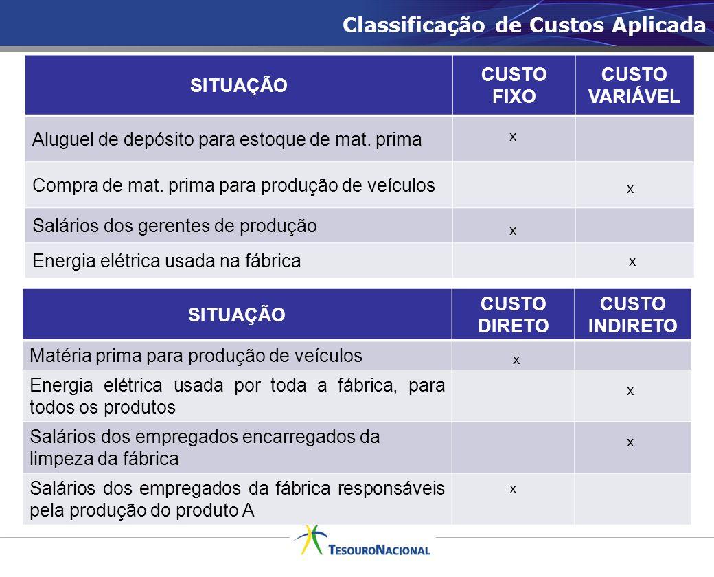 Classificação de Custos Aplicada
