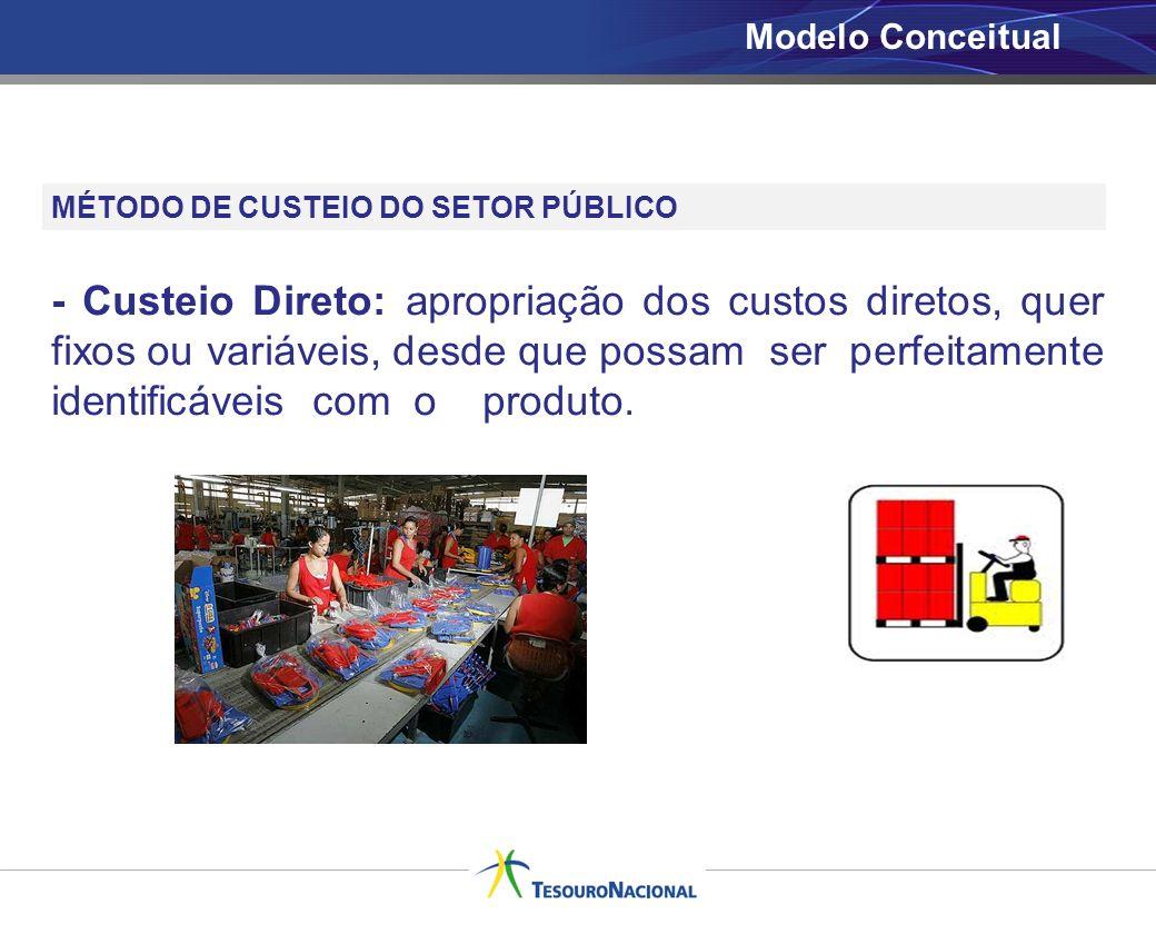 Modelo Conceitual MÉTODO DE CUSTEIO DO SETOR PÚBLICO.