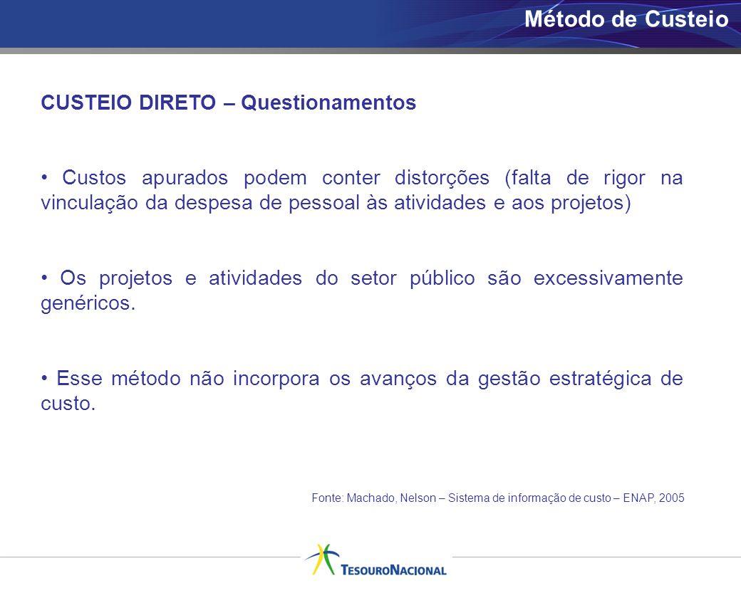 Método de Custeio CUSTEIO DIRETO – Questionamentos