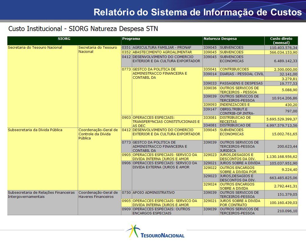 Relatório do Sistema de Informação de Custos