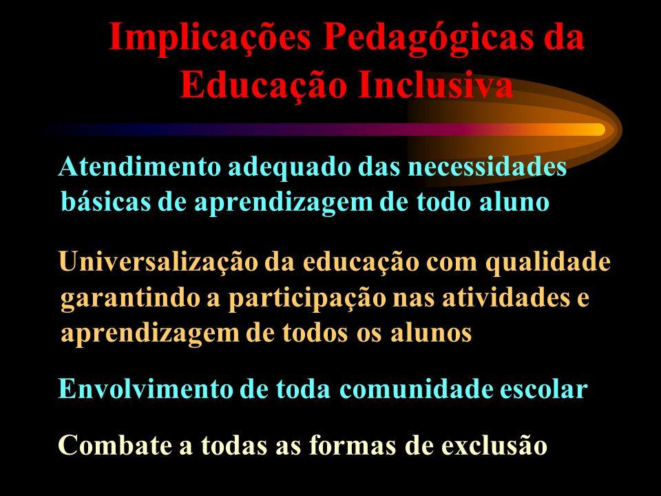Implicações Pedagógicas da Educação Inclusiva