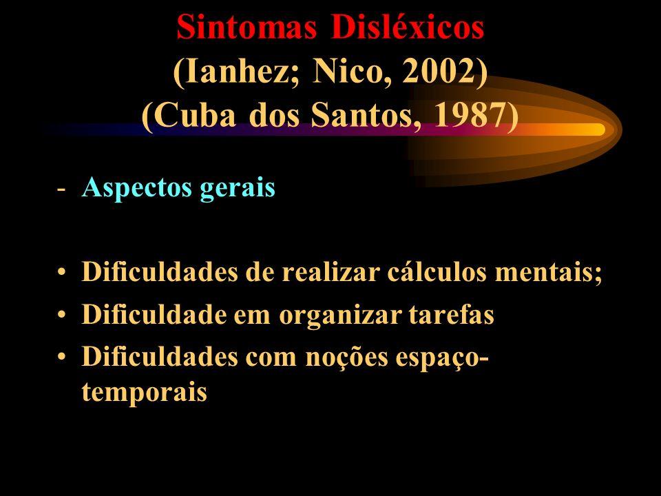Sintomas Disléxicos (Ianhez; Nico, 2002) (Cuba dos Santos, 1987)