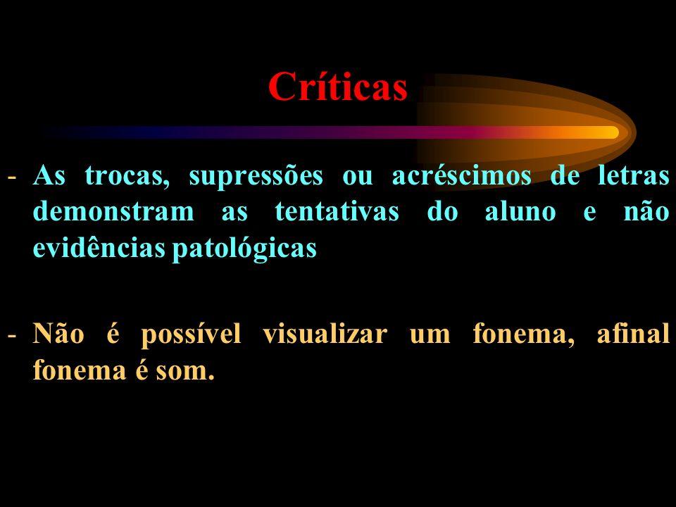 CríticasAs trocas, supressões ou acréscimos de letras demonstram as tentativas do aluno e não evidências patológicas.