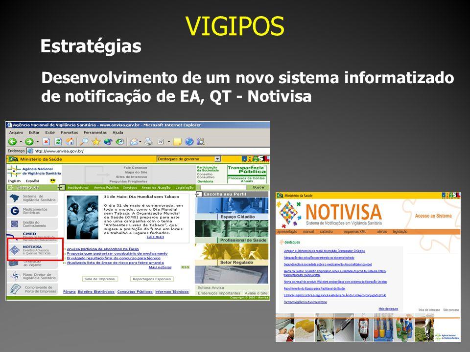 VIGIPOSEstratégias. Desenvolvimento de um novo sistema informatizado de notificação de EA, QT - Notivisa.