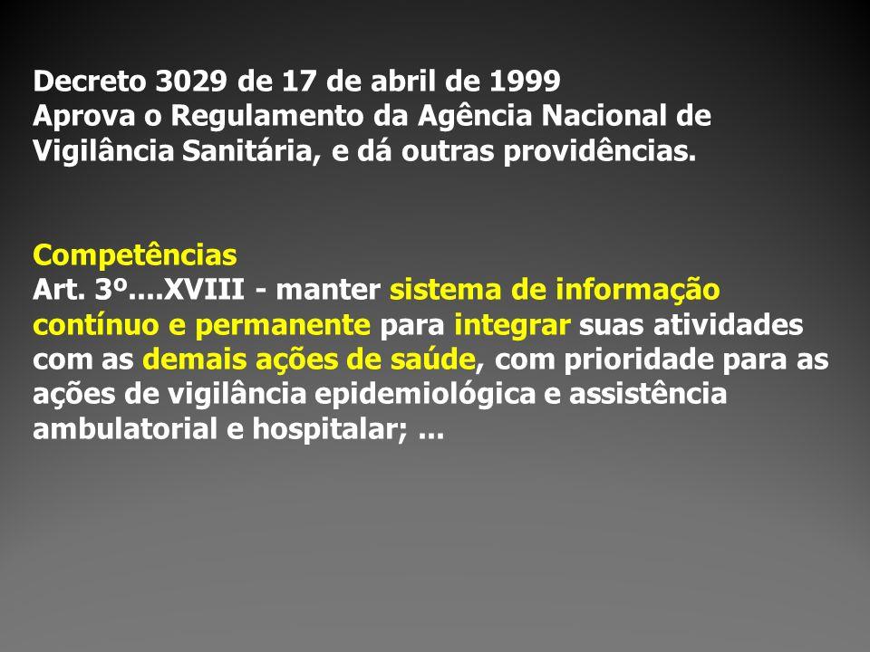 Decreto 3029 de 17 de abril de 1999Aprova o Regulamento da Agência Nacional de Vigilância Sanitária, e dá outras providências.