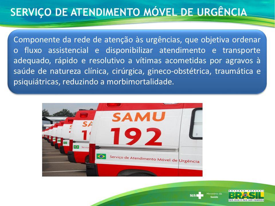 SERVIÇO DE ATENDIMENTO MÓVEL DE URGÊNCIA