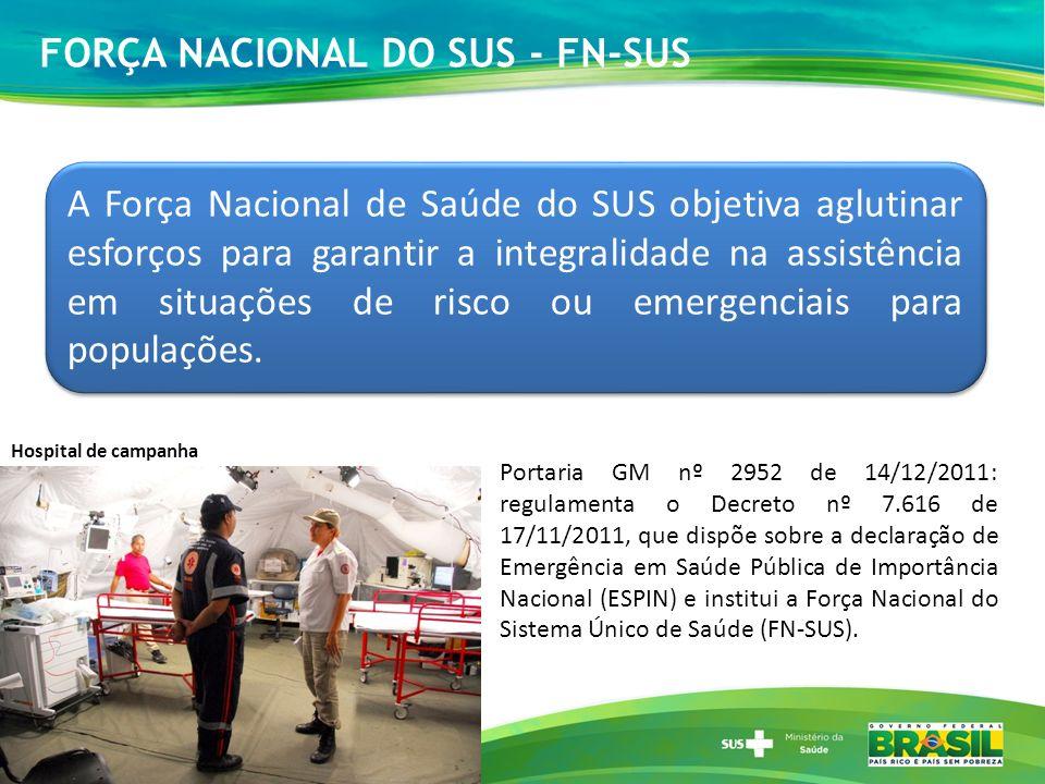 FORÇA NACIONAL DO SUS - FN-SUS