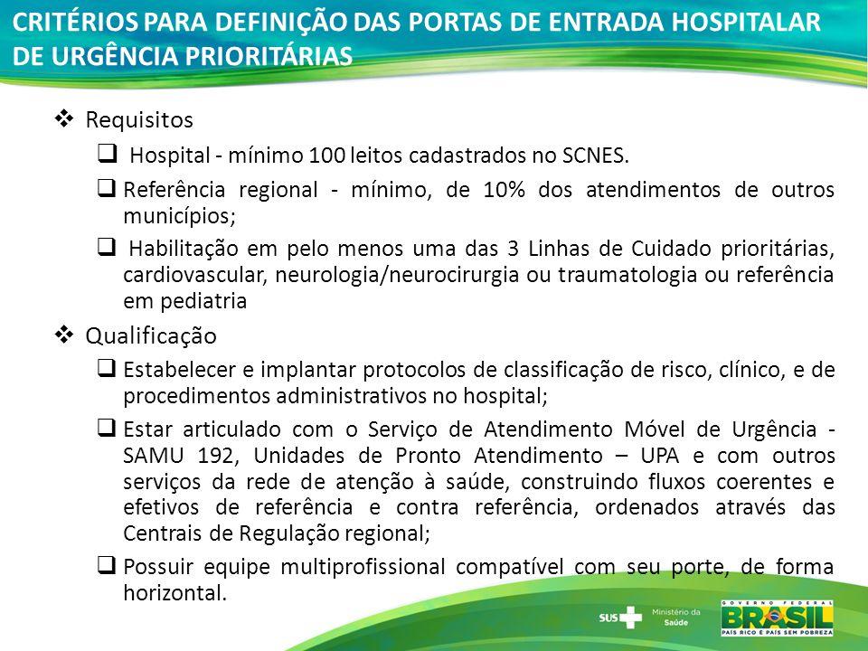 CRITÉRIOS PARA DEFINIÇÃO DAS PORTAS DE ENTRADA HOSPITALAR DE URGÊNCIA PRIORITÁRIAS
