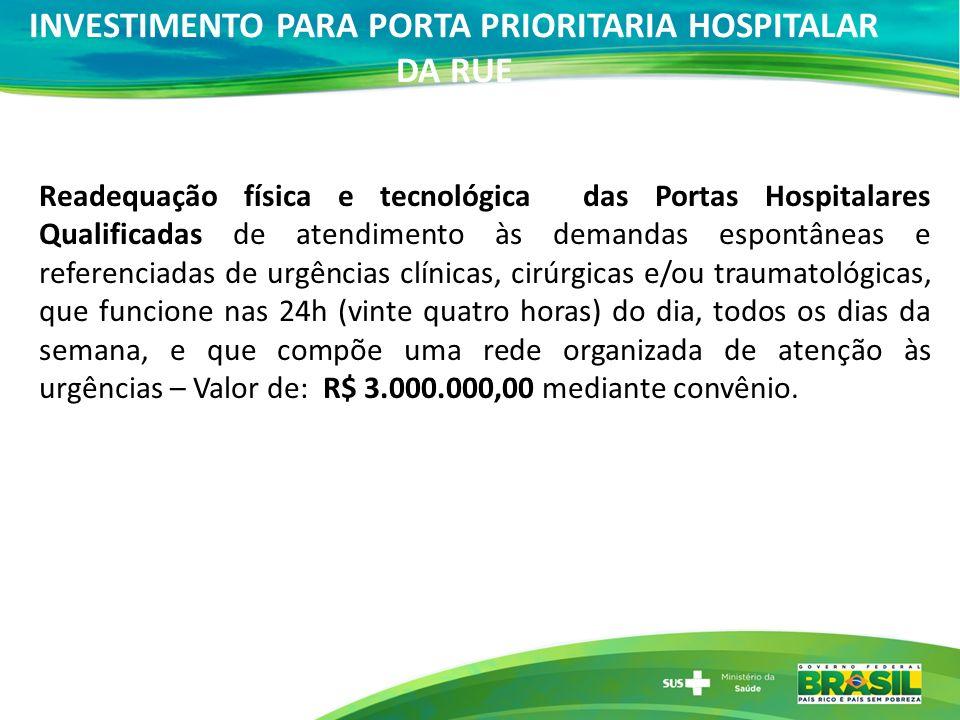 INVESTIMENTO PARA PORTA PRIORITARIA HOSPITALAR DA RUE