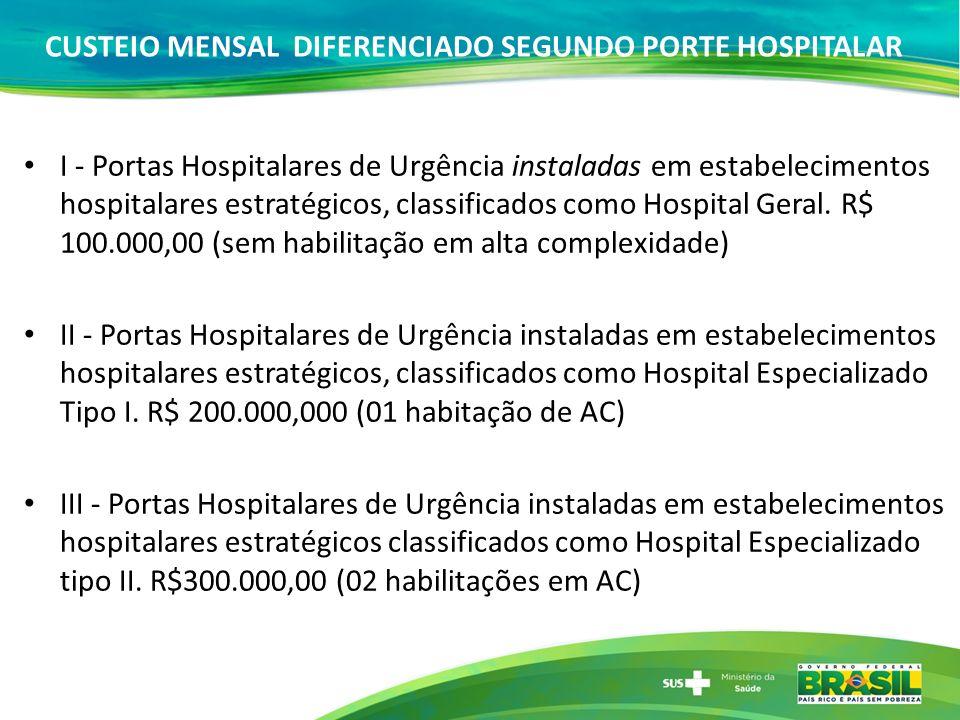 CUSTEIO MENSAL DIFERENCIADO SEGUNDO PORTE HOSPITALAR