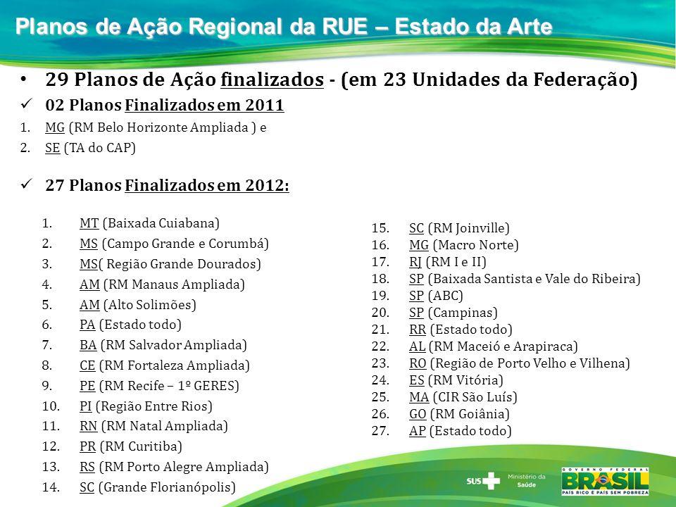 Planos de Ação Regional da RUE – Estado da Arte