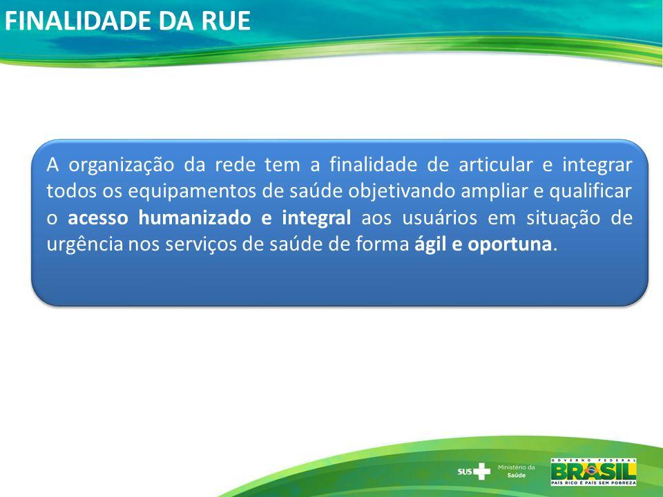 FINALIDADE DA RUE