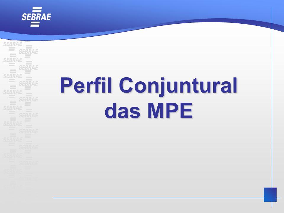 Perfil Conjuntural das MPE