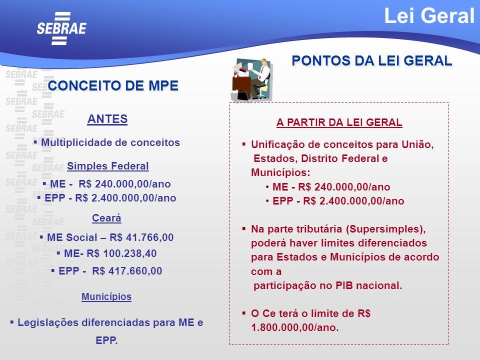 Multiplicidade de conceitos Legislações diferenciadas para ME e EPP.