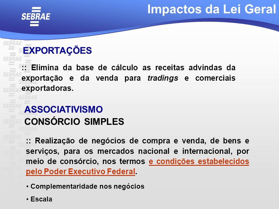 Impactos da Lei Geral EXPORTAÇÕES ASSOCIATIVISMO CONSÓRCIO SIMPLES
