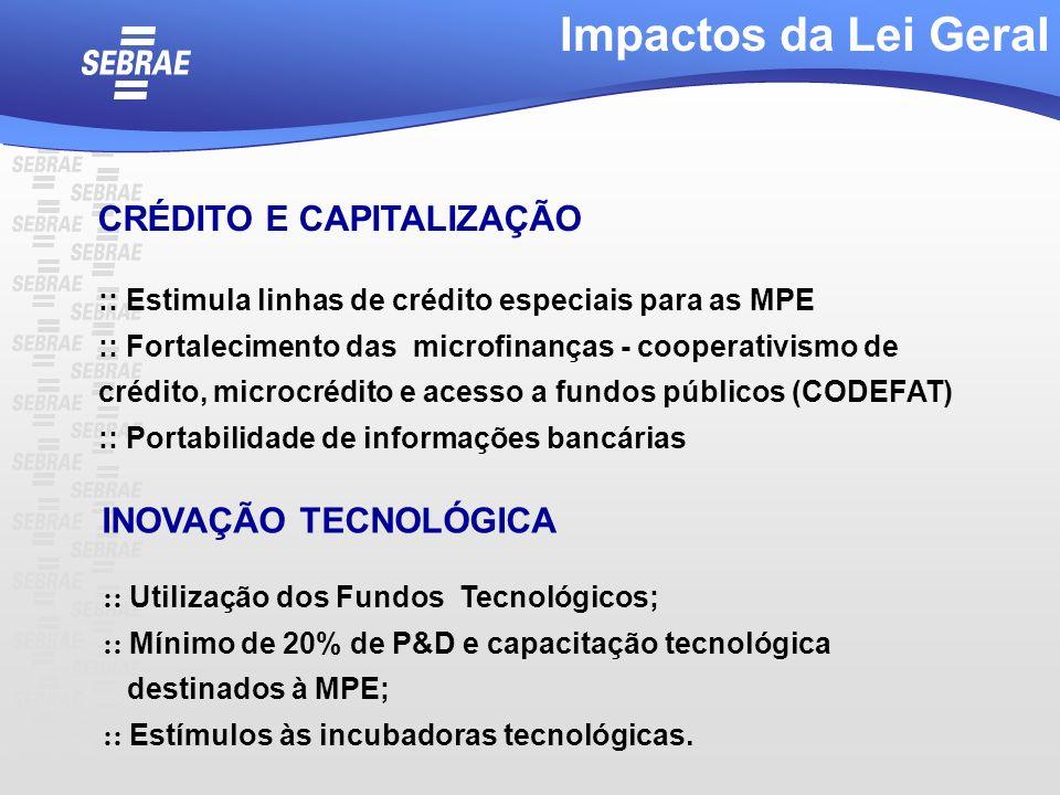 Impactos da Lei Geral CRÉDITO E CAPITALIZAÇÃO INOVAÇÃO TECNOLÓGICA