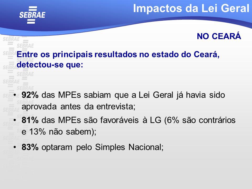 Impactos da Lei Geral NO CEARÁ. Entre os principais resultados no estado do Ceará, detectou-se que:
