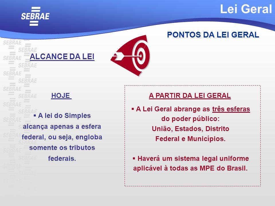 Lei Geral PONTOS DA LEI GERAL ALCANCE DA LEI HOJE