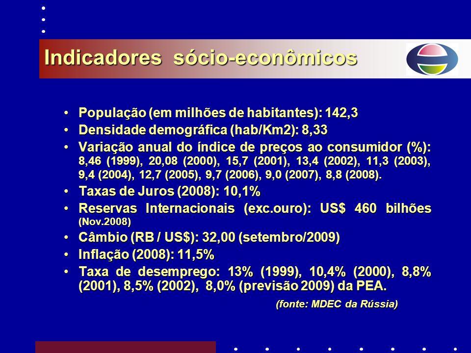 Indicadores sócio-econômicos