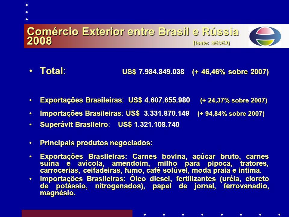 Comércio Exterior entre Brasil e Rússia 2008 (fonte: SECEX)