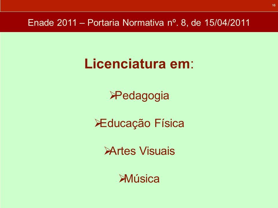 Enade 2011 – Portaria Normativa nº. 8, de 15/04/2011
