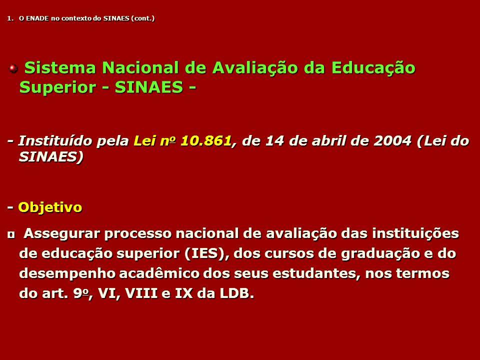 Sistema Nacional de Avaliação da Educação Superior - SINAES -
