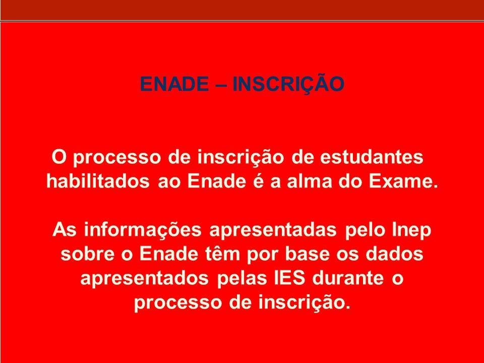 O processo de inscrição de estudantes
