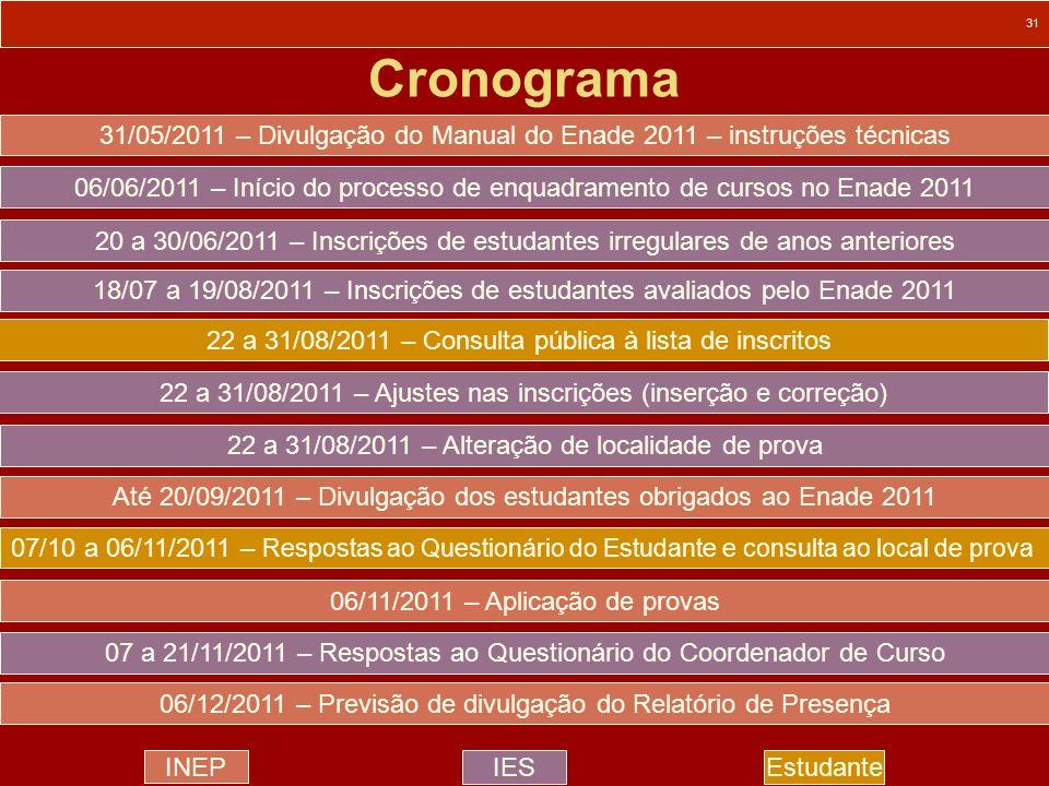 31Cronograma. 31/05/2011 – Divulgação do Manual do Enade 2011 – instruções técnicas.