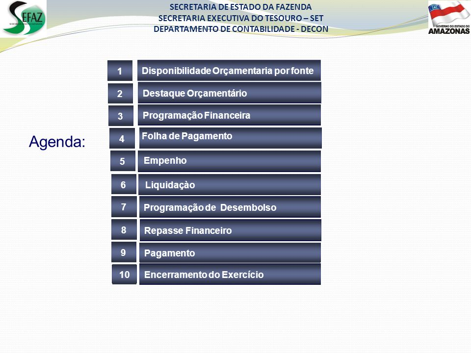 SECRETARIA DE ESTADO DA FAZENDA SECRETARIA EXECUTIVA DO TESOURO – SET DEPARTAMENTO DE CONTABILIDADE - DECON
