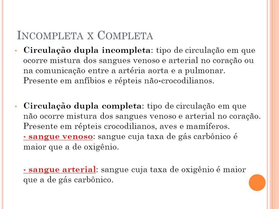 Incompleta x Completa