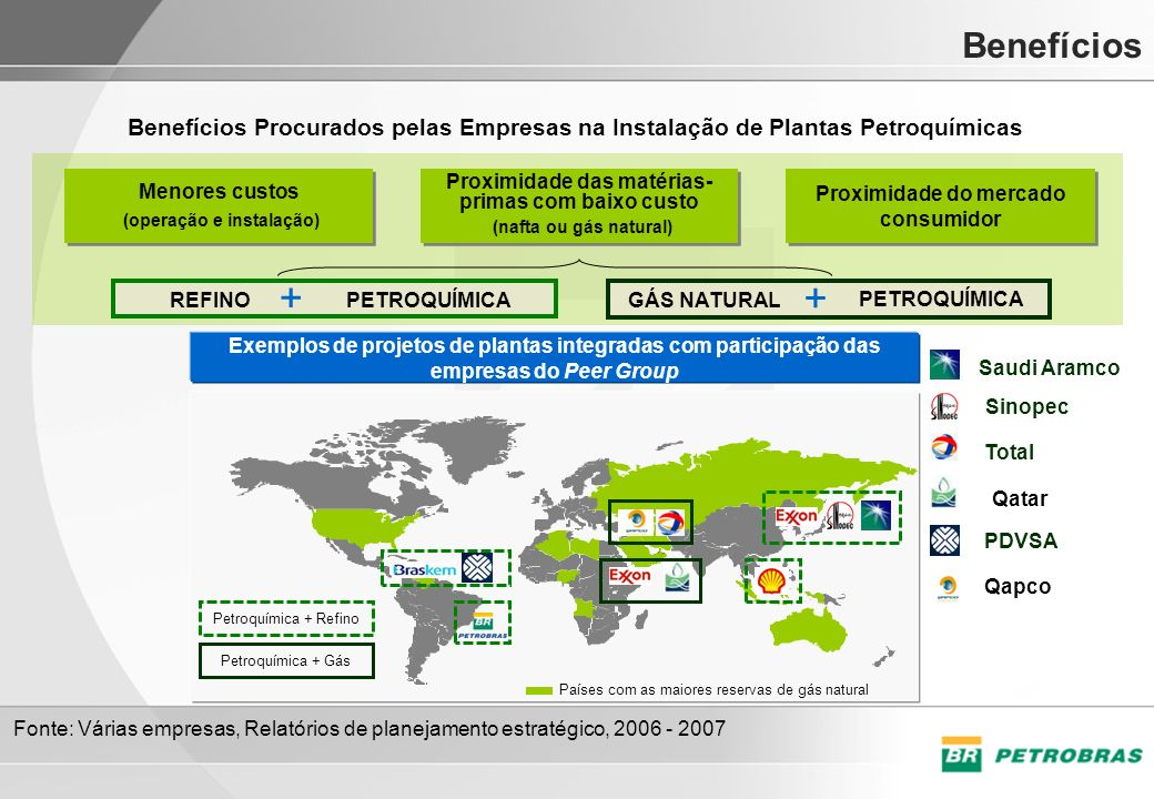 Benefícios Benefícios Procurados pelas Empresas na Instalação de Plantas Petroquímicas. Menores custos.
