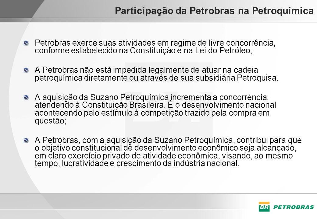 Participação da Petrobras na Petroquímica